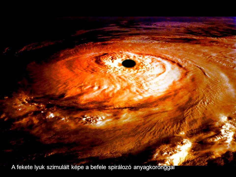 A fekete lyuk szimulált képe a befele spirálozó anyagkoronggal
