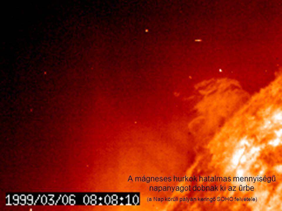 A mágneses hurkok hatalmas mennyiségű napanyagot dobnak ki az űrbe
