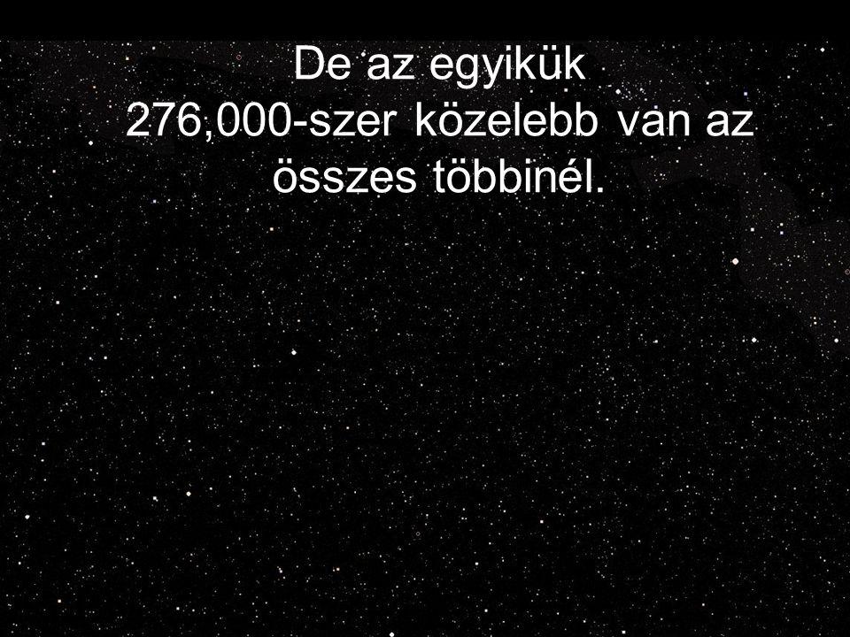 De az egyikük 276,000-szer közelebb van az összes többinél.