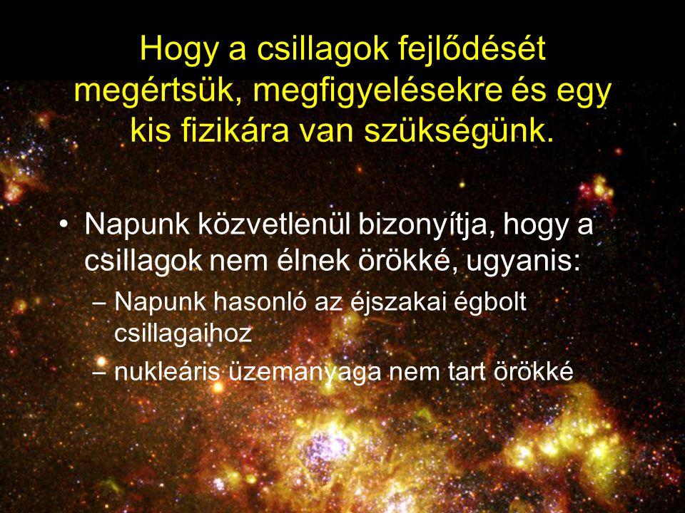 Hogy a csillagok fejlődését megértsük, megfigyelésekre és egy kis fizikára van szükségünk.