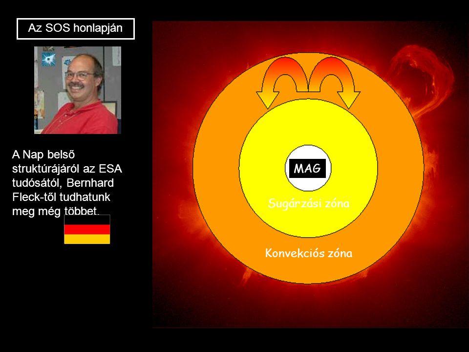 Az SOS honlapján Sugárzási zóna. Konvekciós zóna.