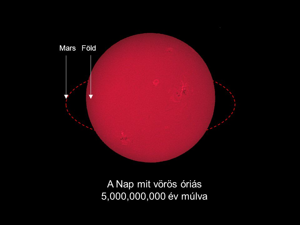 A Nap mit vörös óriás 5,000,000,000 év múlva