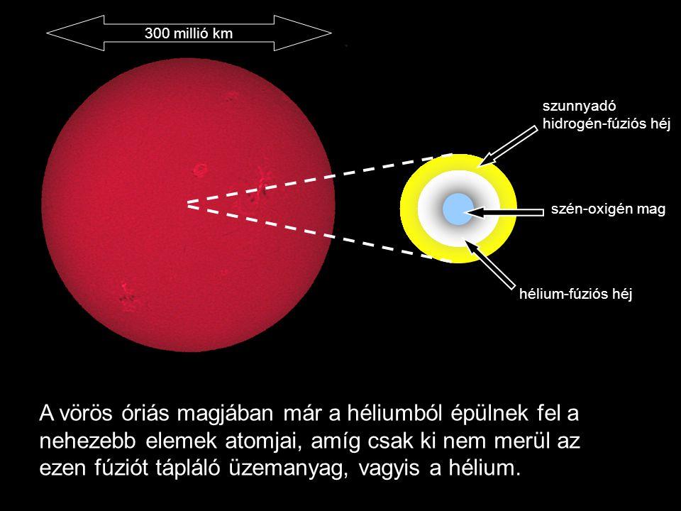 szunnyadó hidrogén-fúziós héj