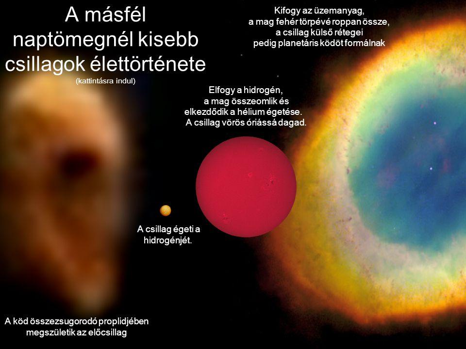 A másfél naptömegnél kisebb csillagok élettörténete (kattintásra indul)