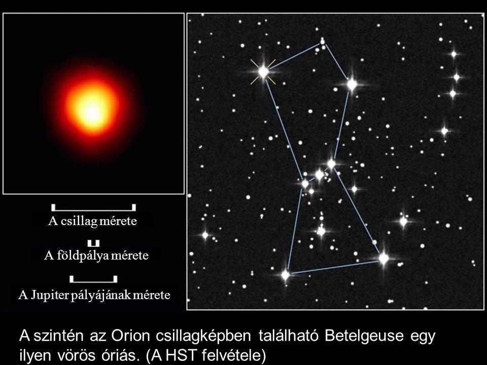 A Jupiter pályájának mérete