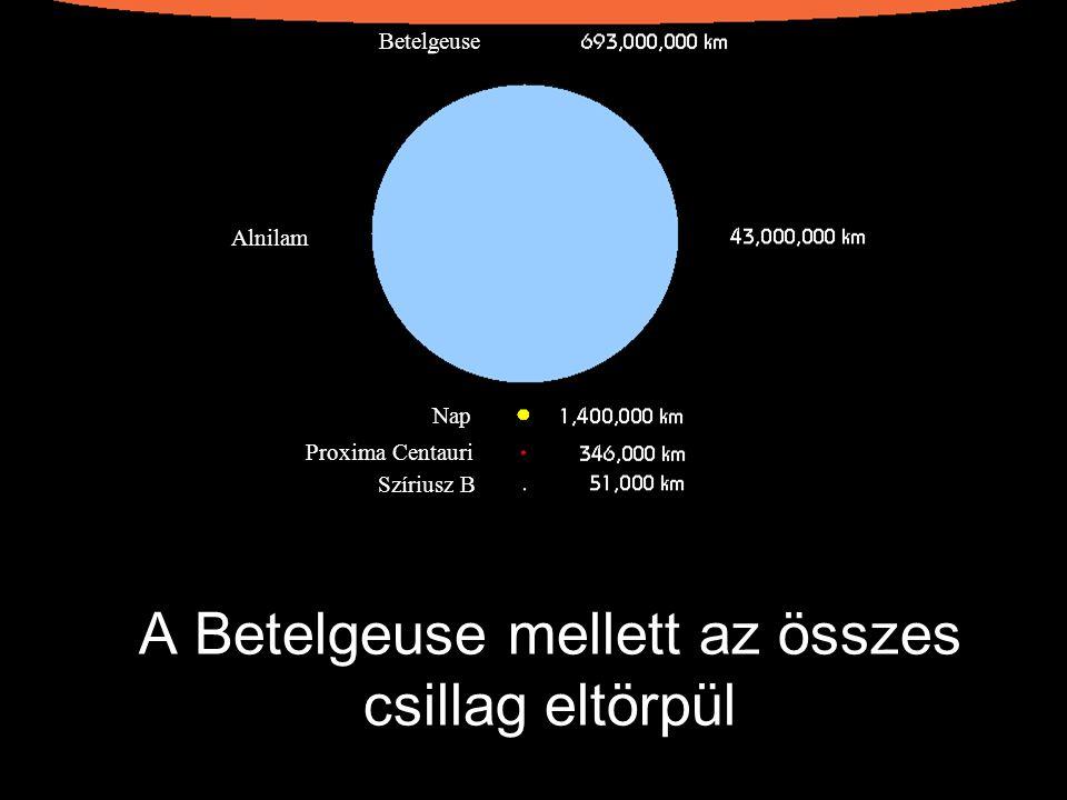 A Betelgeuse mellett az összes csillag eltörpül