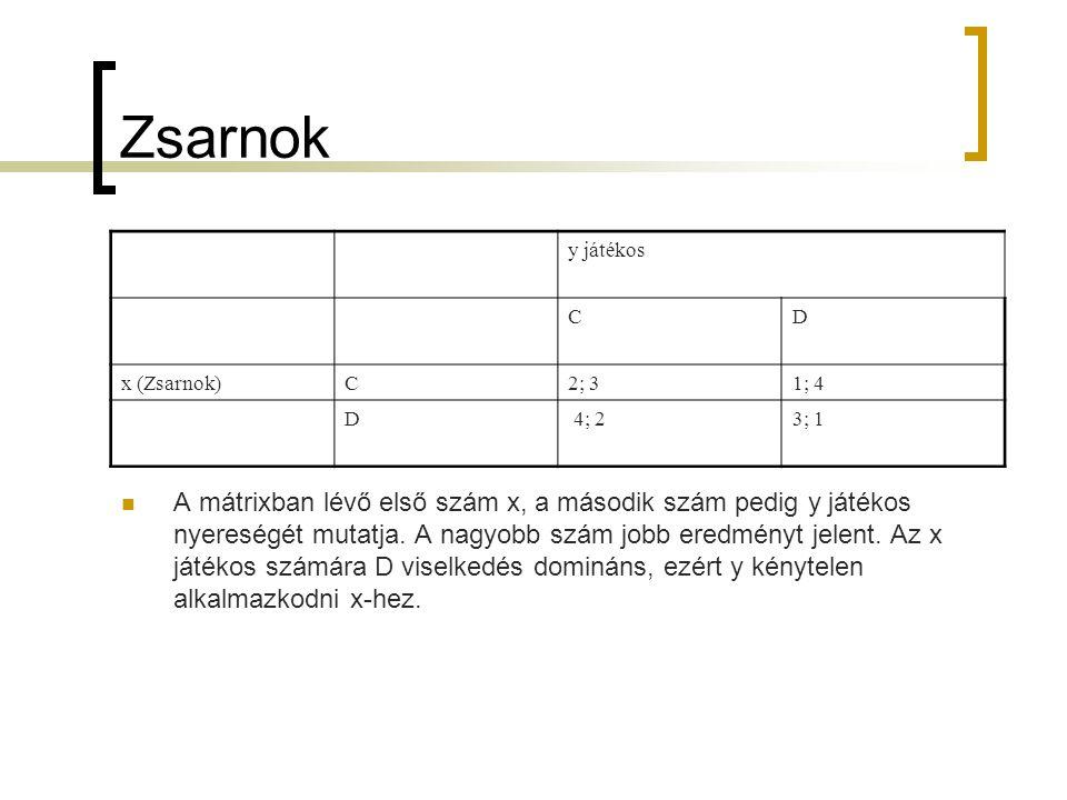 Zsarnok y játékos. C. D. x (Zsarnok) 2; 3. 1; 4. 4; 2. 3; 1.