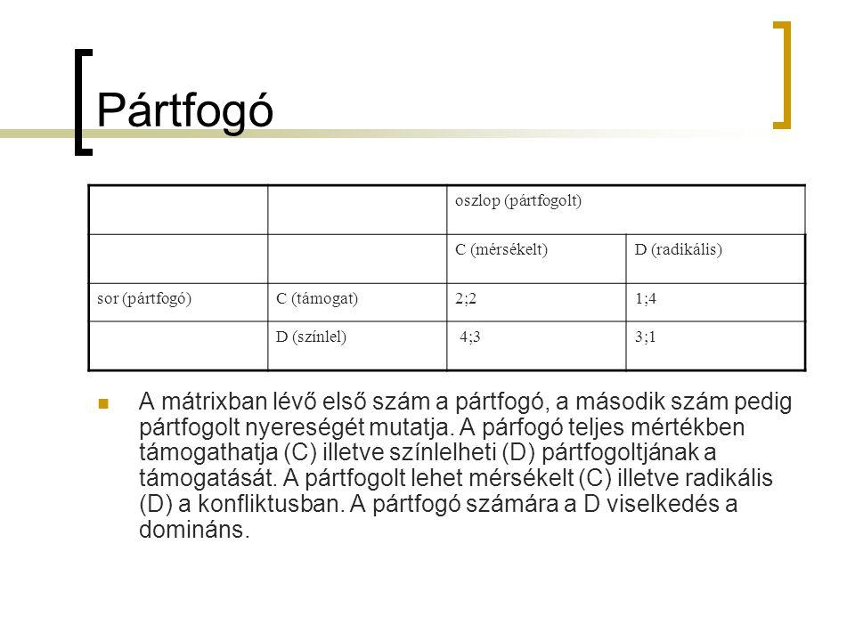 Pártfogó oszlop (pártfogolt) C (mérsékelt) D (radikális) sor (pártfogó) C (támogat) 2;2. 1;4.