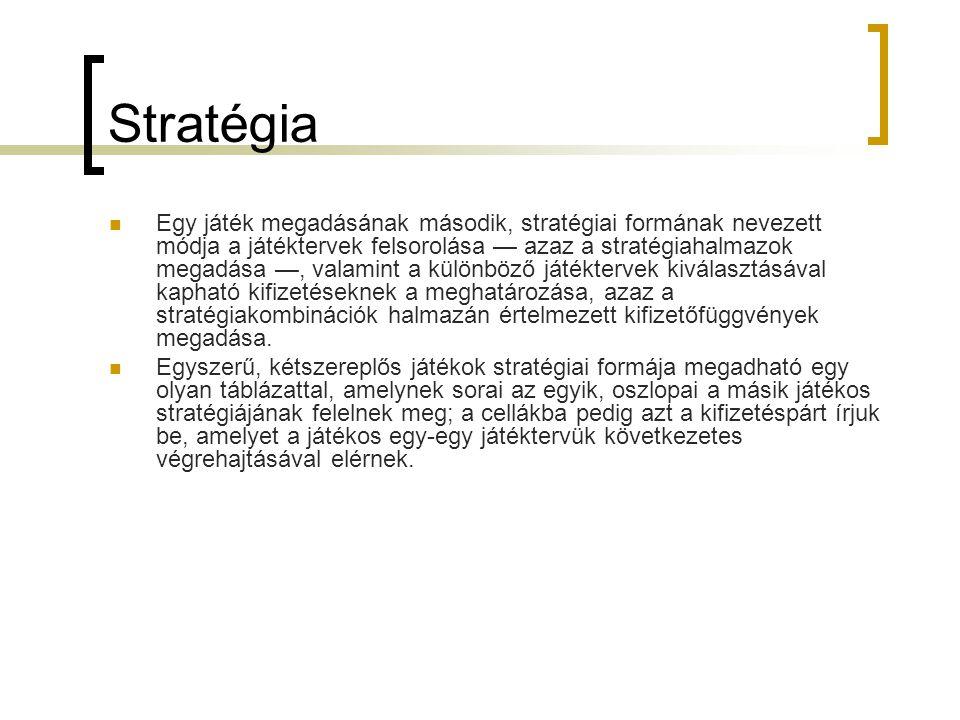 Stratégia