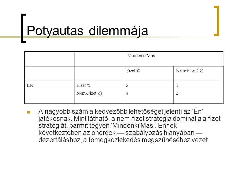 Potyautas dilemmája Mindenki Más. Fizet © Nem-Fizet (D) ÉN. 3. 1. Nem-Fizet(d) 4. 2.