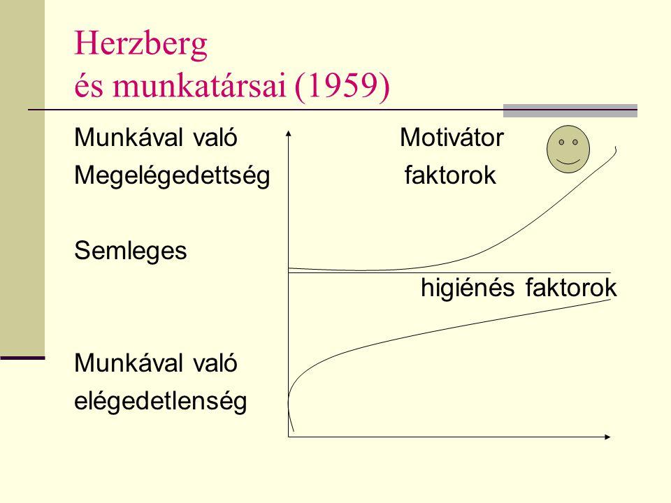 Herzberg és munkatársai (1959)