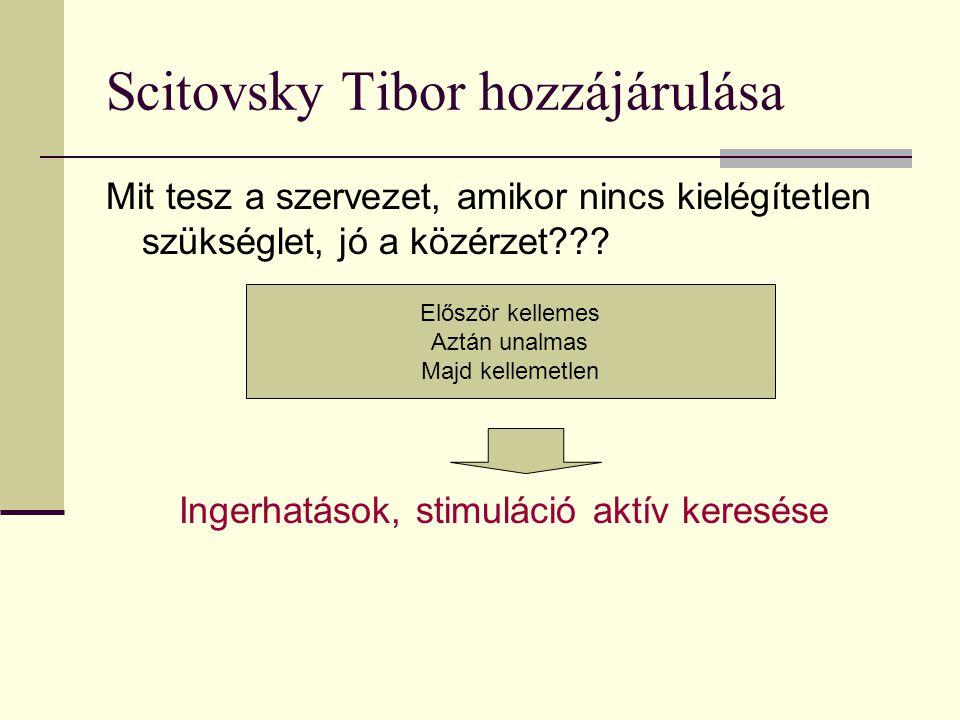 Scitovsky Tibor hozzájárulása