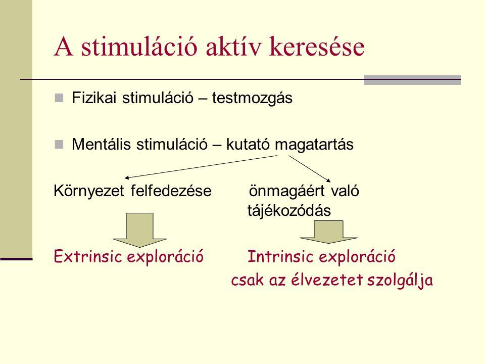 A stimuláció aktív keresése
