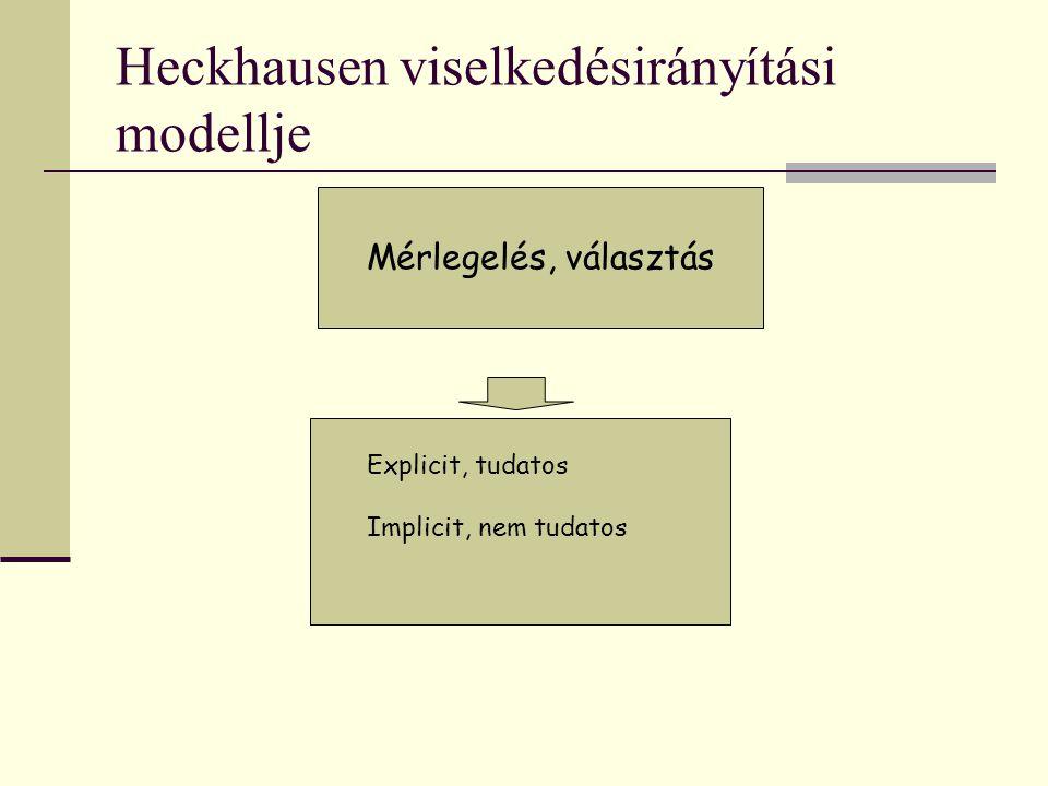 Heckhausen viselkedésirányítási modellje