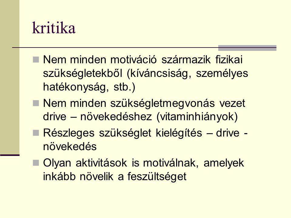 kritika Nem minden motiváció származik fizikai szükségletekből (kíváncsiság, személyes hatékonyság, stb.)