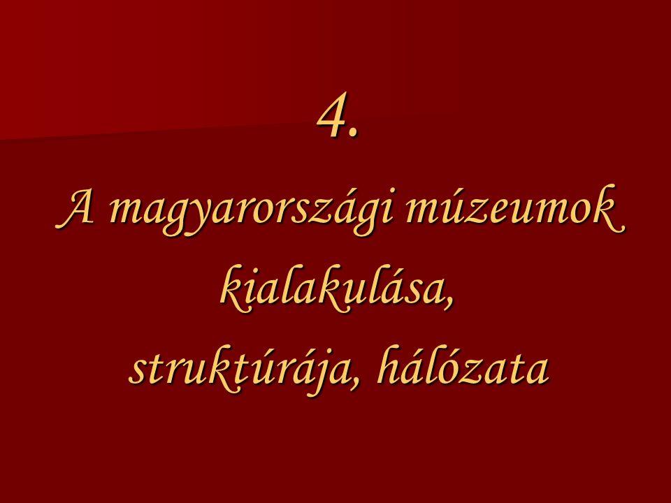 A magyarországi múzeumok