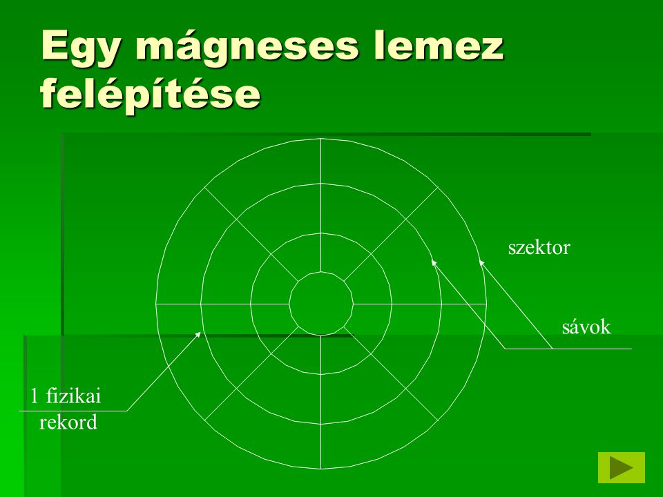 Egy mágneses lemez felépítése