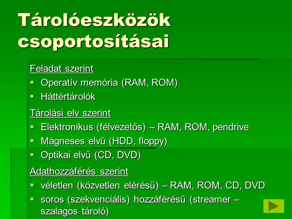 Tárolóeszközök csoportosításai