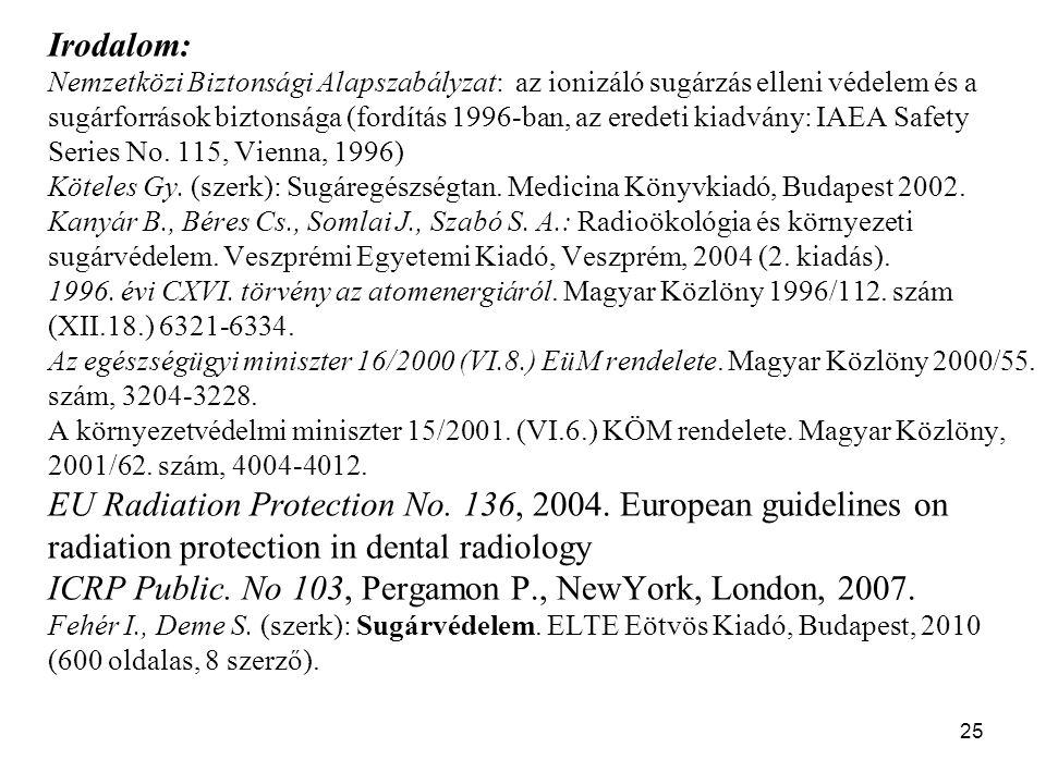 Irodalom: Nemzetközi Biztonsági Alapszabályzat: az ionizáló sugárzás elleni védelem és a sugárforrások biztonsága (fordítás 1996-ban, az eredeti kiadvány: IAEA Safety Series No.