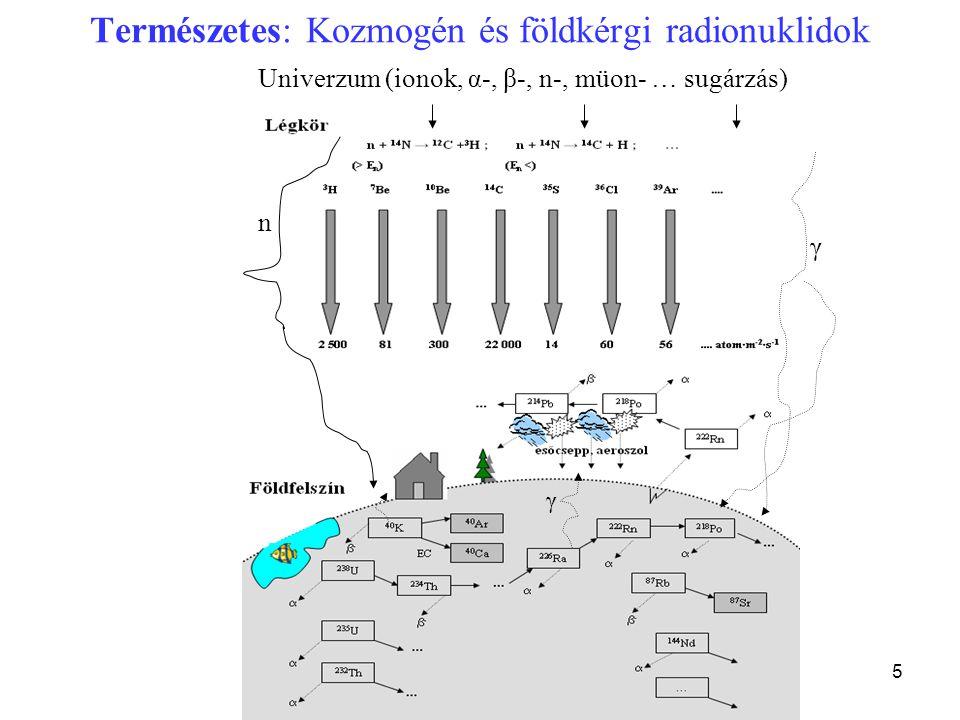 Természetes: Kozmogén és földkérgi radionuklidok