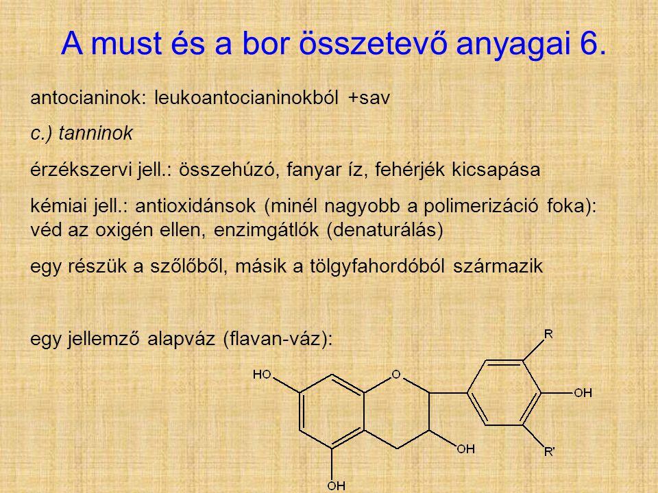 A must és a bor összetevő anyagai 6.