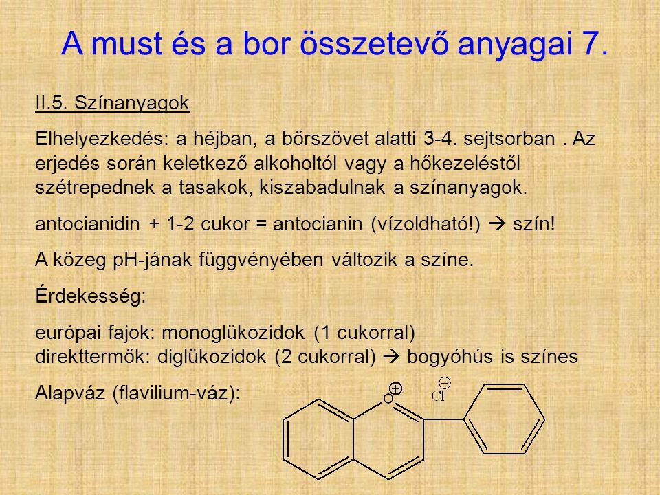 A must és a bor összetevő anyagai 7.