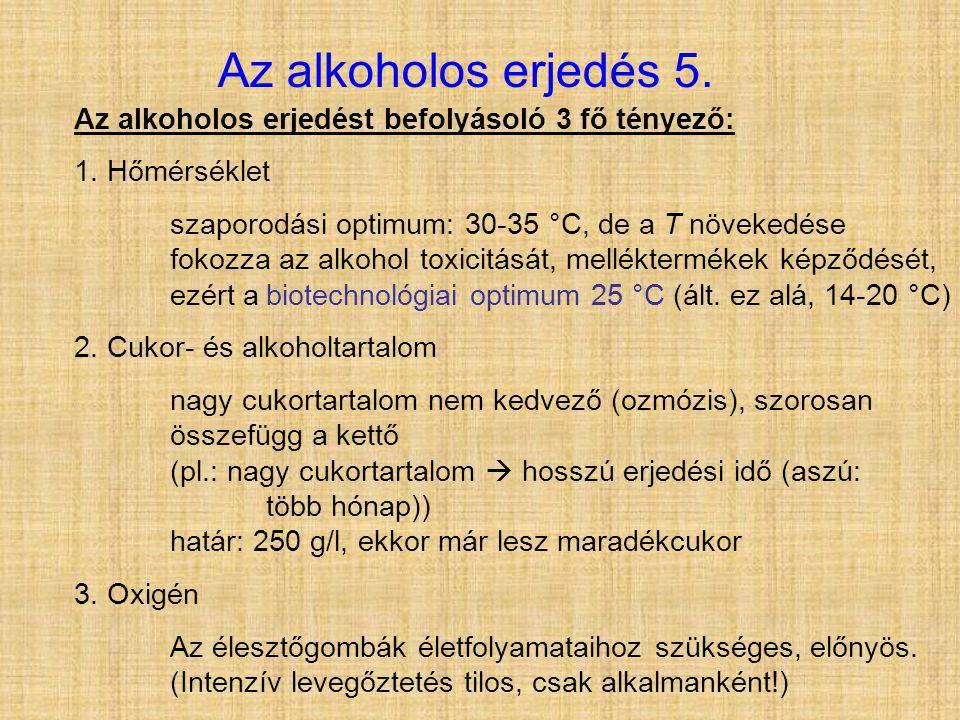Az alkoholos erjedés 5. Az alkoholos erjedést befolyásoló 3 fő tényező: 1. Hőmérséklet.
