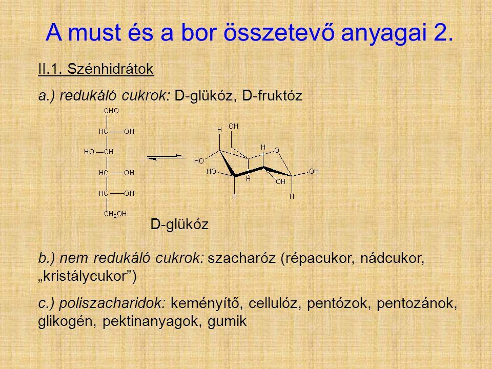 A must és a bor összetevő anyagai 2.