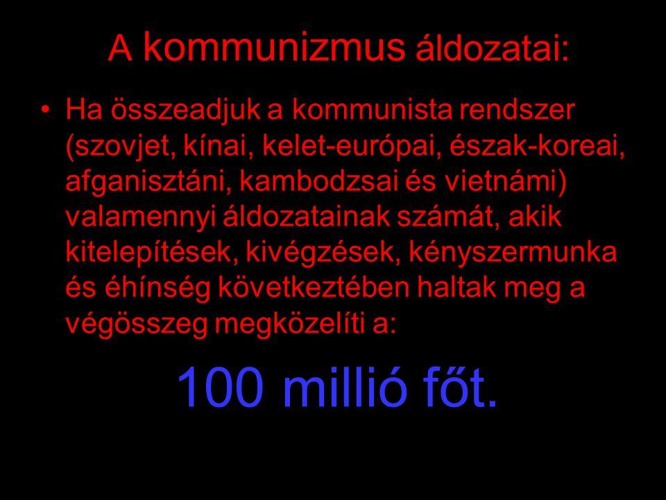 A kommunizmus áldozatai: