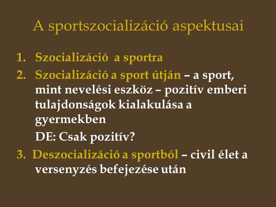 A sportszocializáció aspektusai
