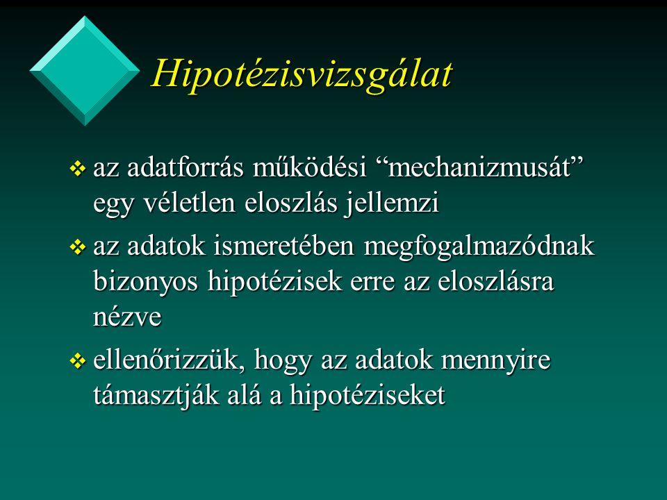Hipotézisvizsgálat az adatforrás működési mechanizmusát egy véletlen eloszlás jellemzi.