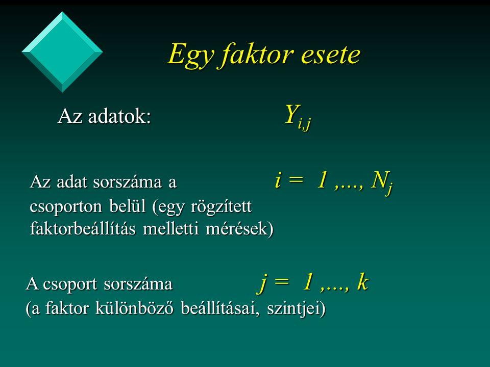 Egy faktor esete Az adatok: Yi,j Az adat sorszáma a i = 1 ,..., Nj