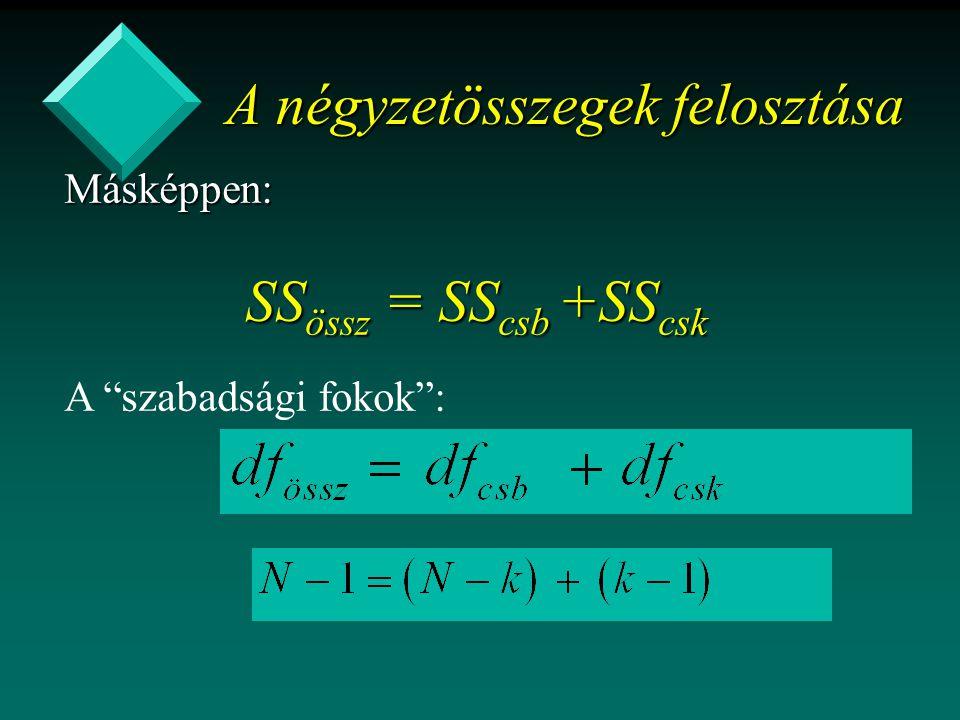 A négyzetösszegek felosztása
