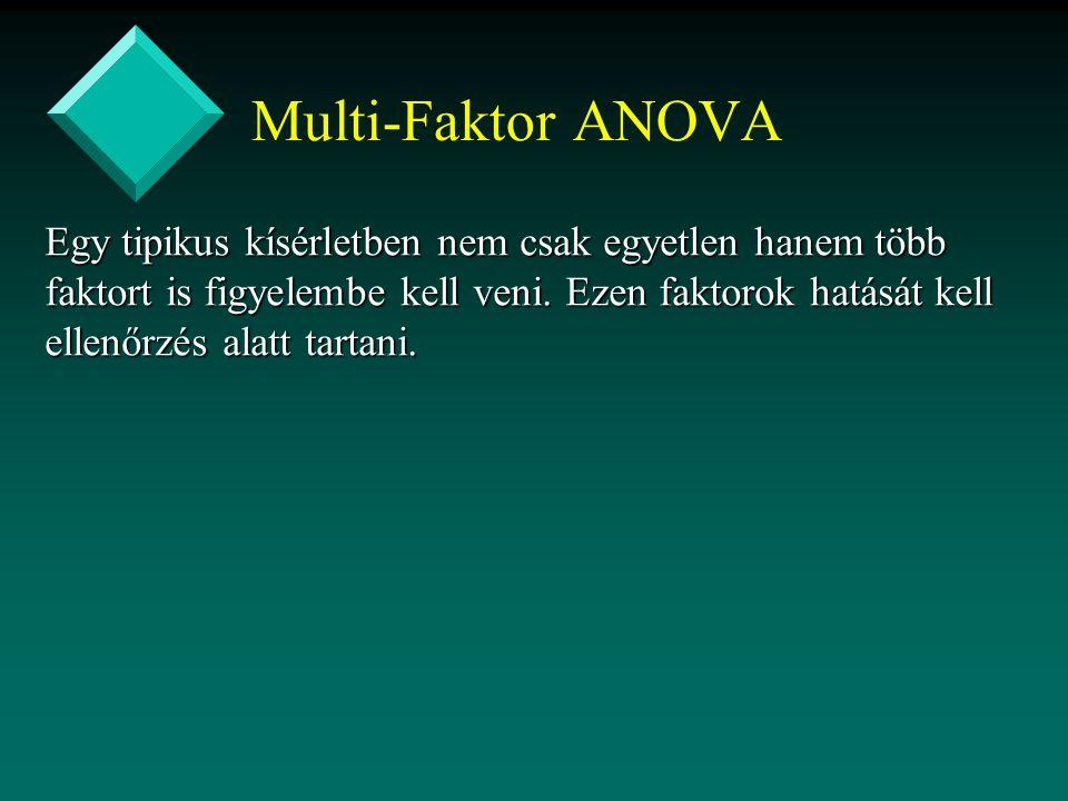 Multi-Faktor ANOVA