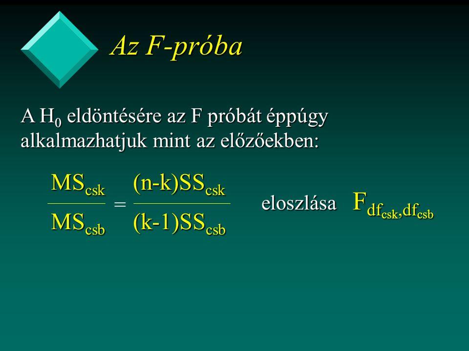 Az F-próba MScsk (n-k)SScsk MScsb (k-1)SScsb