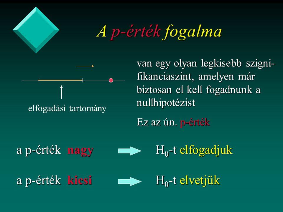 A p-érték fogalma a p-érték nagy a p-érték kicsi H0-t elfogadjuk