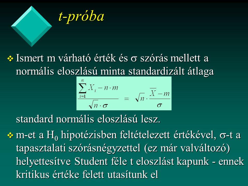 t-próba Ismert m várható érték és  szórás mellett a normális eloszlású minta standardizált átlaga.