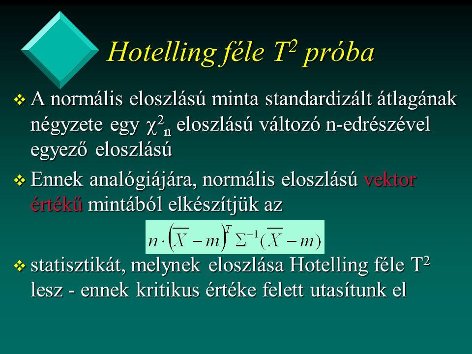 Hotelling féle T2 próba A normális eloszlású minta standardizált átlagának négyzete egy 2n eloszlású változó n-edrészével egyező eloszlású.
