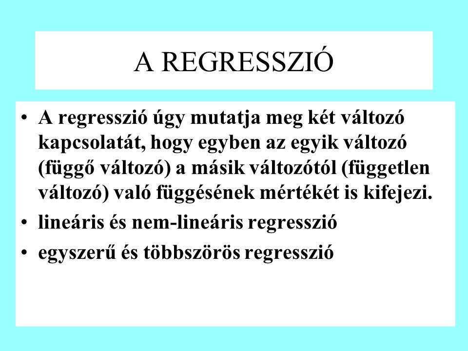 A REGRESSZIÓ