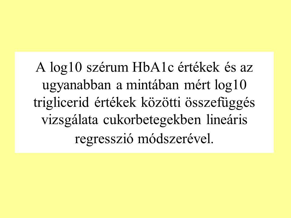 A log10 szérum HbA1c értékek és az ugyanabban a mintában mért log10 triglicerid értékek közötti összefüggés vizsgálata cukorbetegekben lineáris regresszió módszerével.