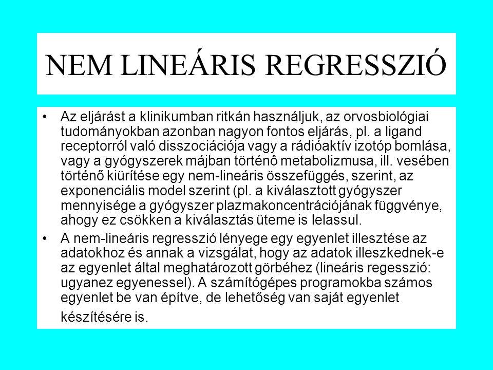 NEM LINEÁRIS REGRESSZIÓ