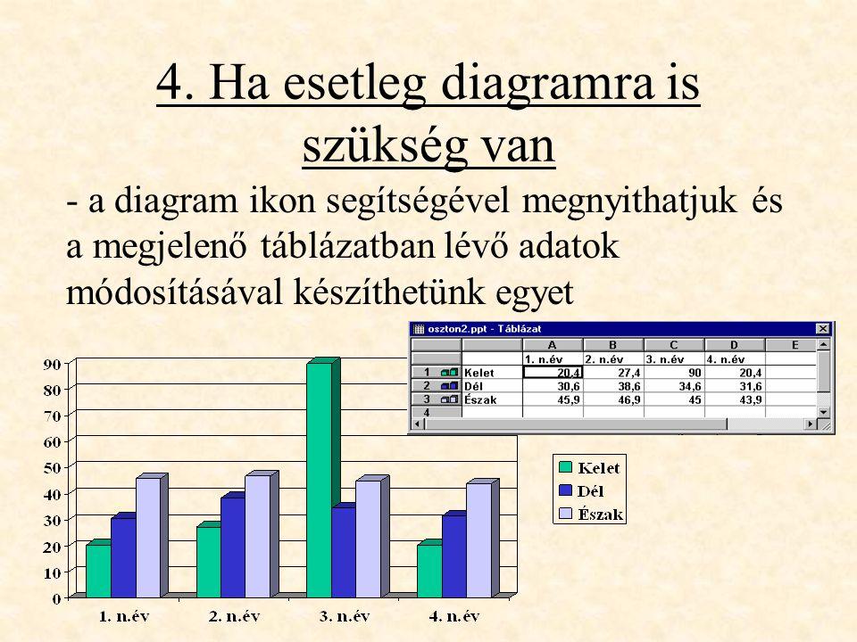 4. Ha esetleg diagramra is szükség van