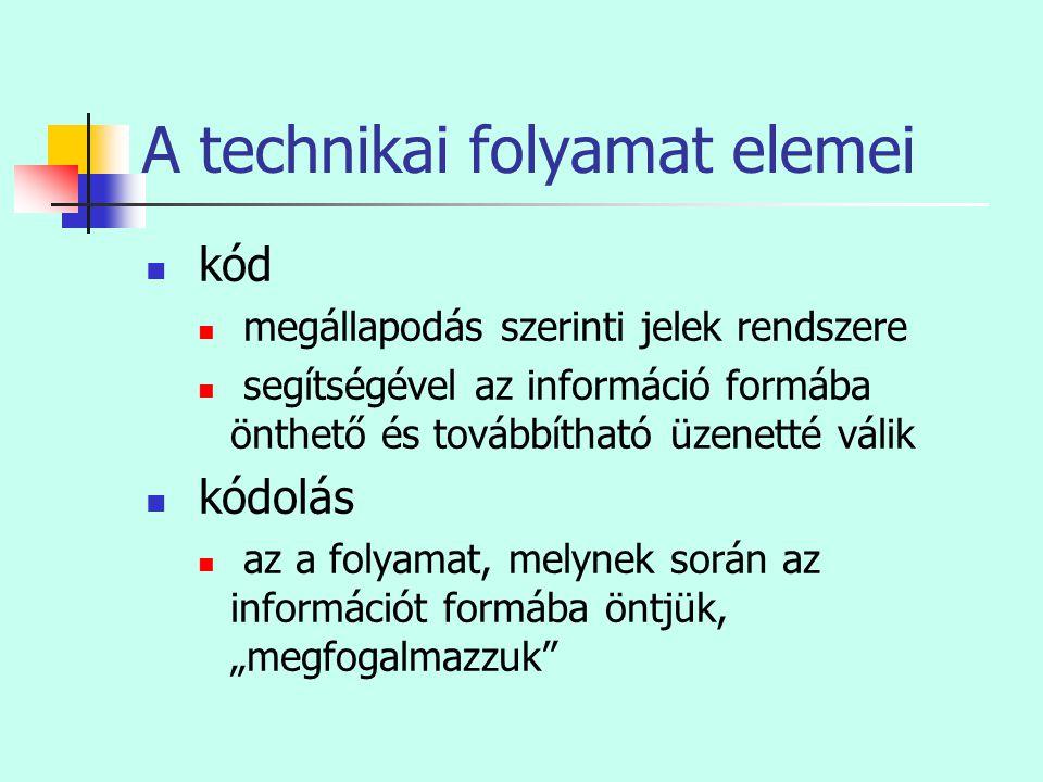 A technikai folyamat elemei