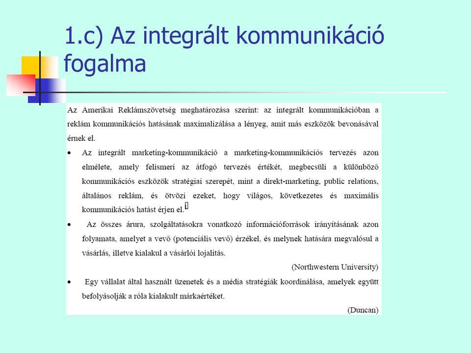 1.c) Az integrált kommunikáció fogalma