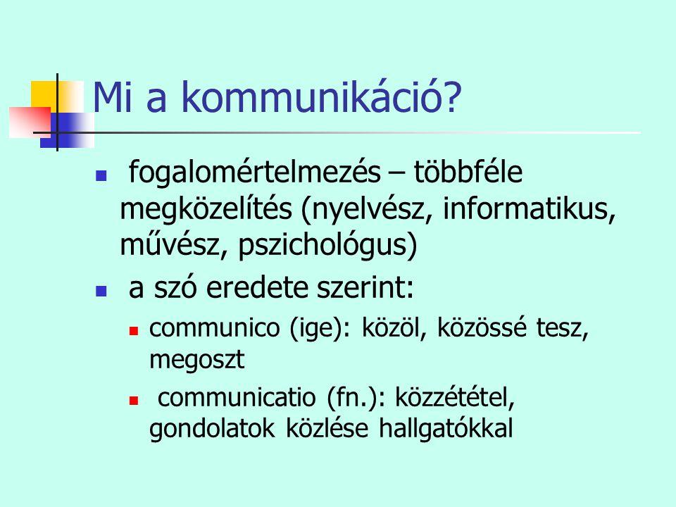 Mi a kommunikáció fogalomértelmezés – többféle megközelítés (nyelvész, informatikus, művész, pszichológus)