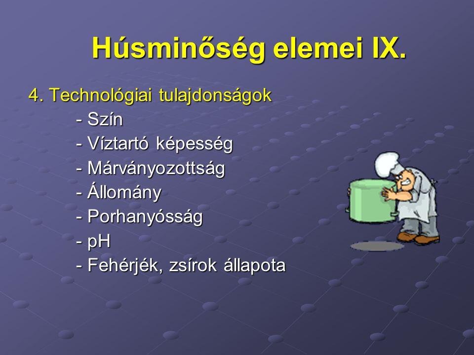 Húsminőség elemei IX. 4. Technológiai tulajdonságok - Szín