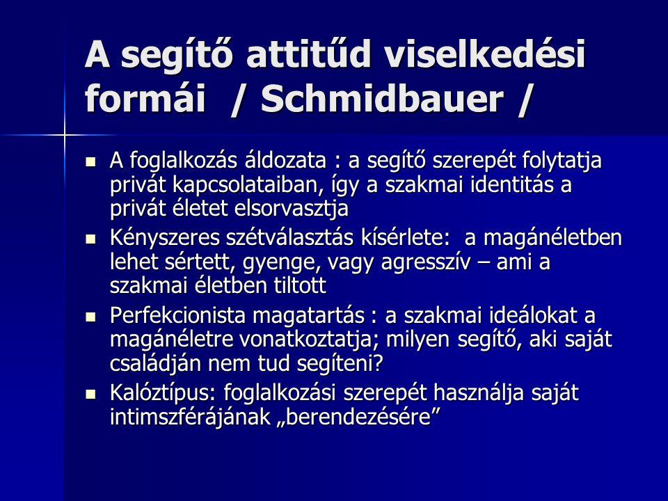 A segítő attitűd viselkedési formái / Schmidbauer /