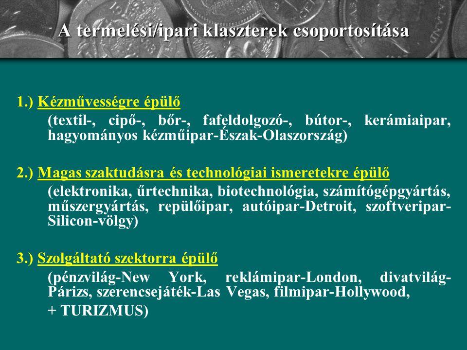 A termelési/ipari klaszterek csoportosítása