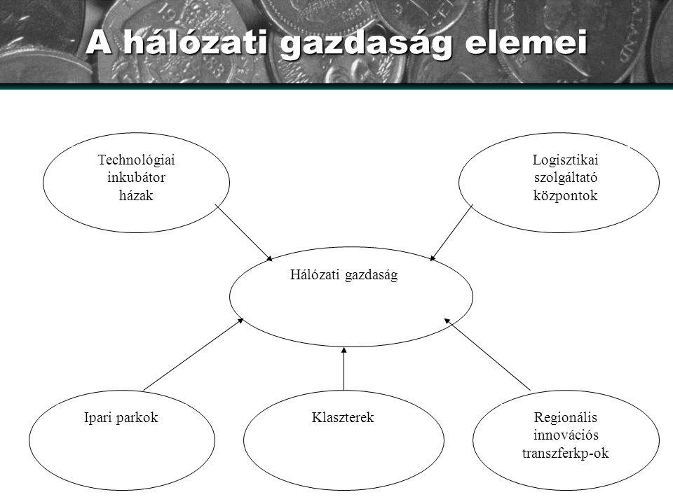 A hálózati gazdaság elemei
