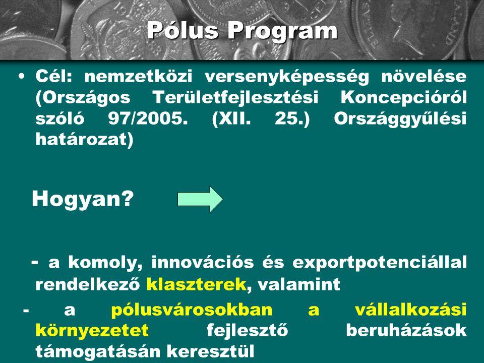 Pólus Program Cél: nemzetközi versenyképesség növelése (Országos Területfejlesztési Koncepcióról szóló 97/2005. (XII. 25.) Országgyűlési határozat)